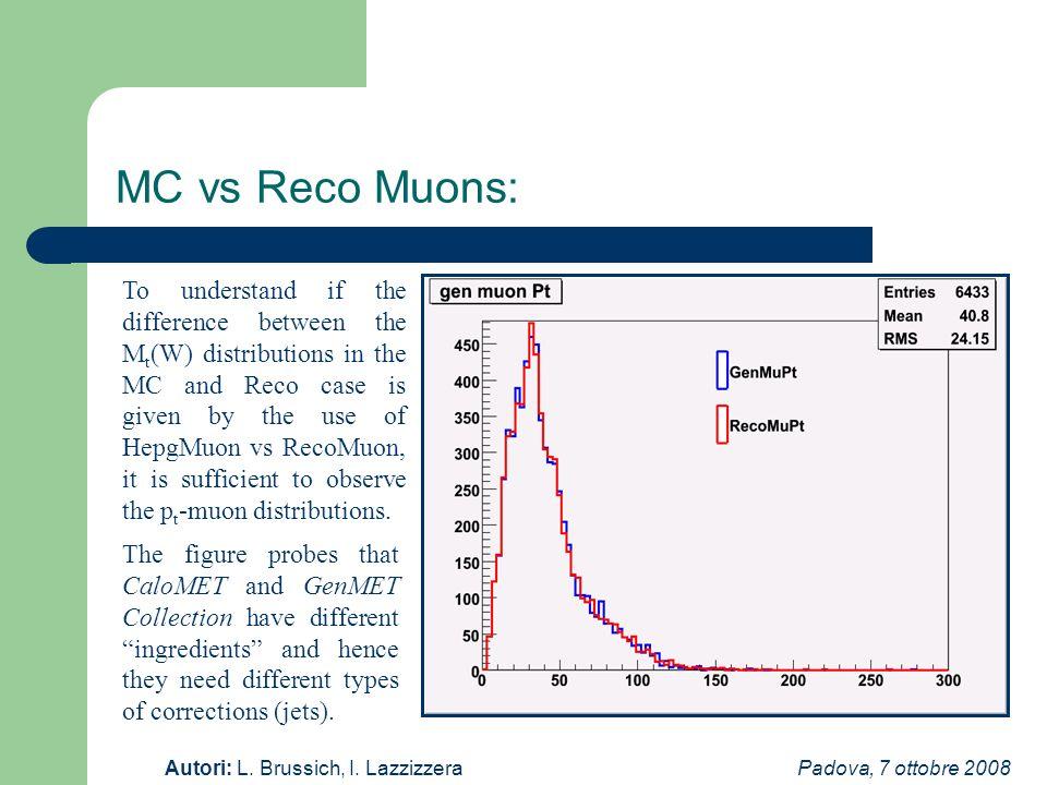 Padova, 7 ottobre 2008Autori: L. Brussich, I. Lazzizzera MC vs Reco Muons: The figure probes that CaloMET and GenMET Collection have different ingredi