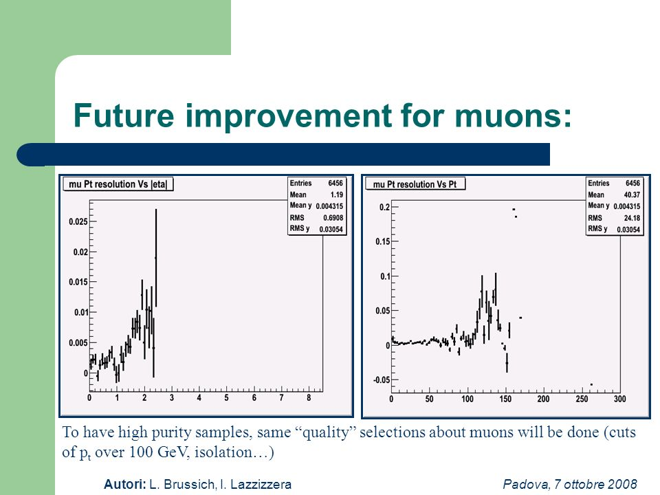 Padova, 7 ottobre 2008Autori: L. Brussich, I. Lazzizzera Future improvement for muons: To have high purity samples, same quality selections about muon