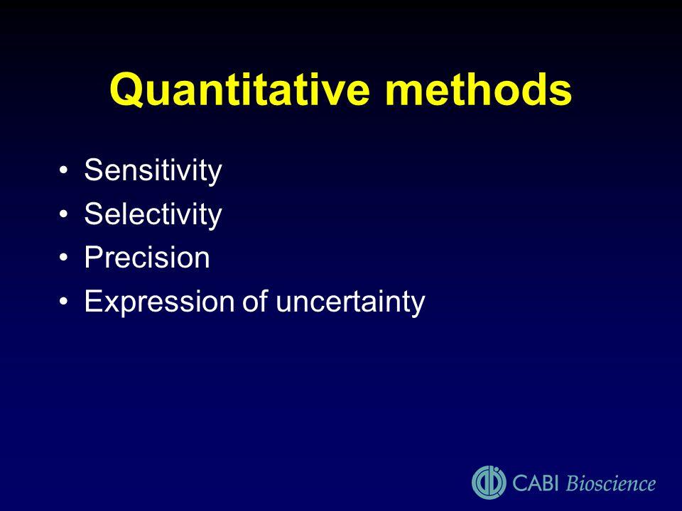 Quantitative methods Sensitivity Selectivity Precision Expression of uncertainty