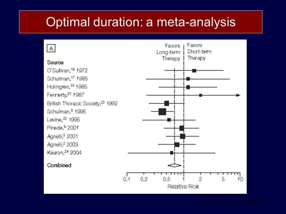 Optimal duration: a meta-analysis Ost et al., JAMA 2006