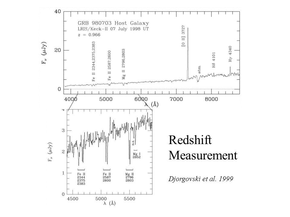 Redshift Measurement Djorgovski et al. 1999