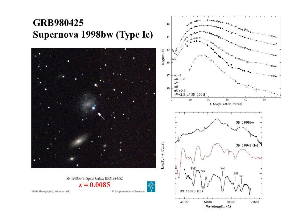 GRB980425 Supernova 1998bw (Type Ic) z = 0.0085
