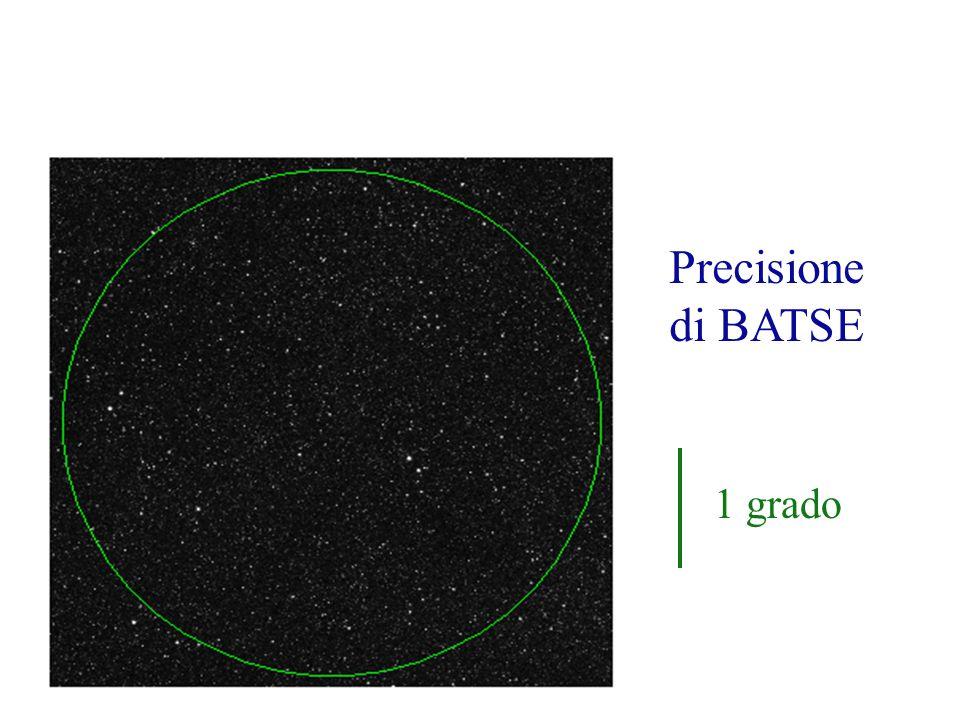 Precisione di BATSE 1 grado