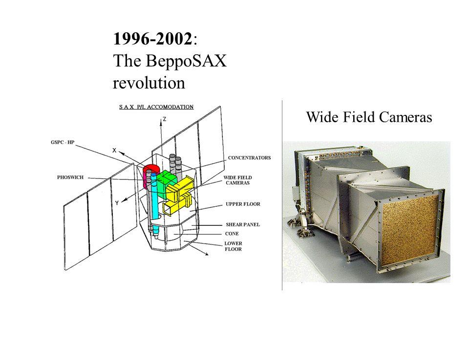 1996-2002: The BeppoSAX revolution Wide Field Cameras