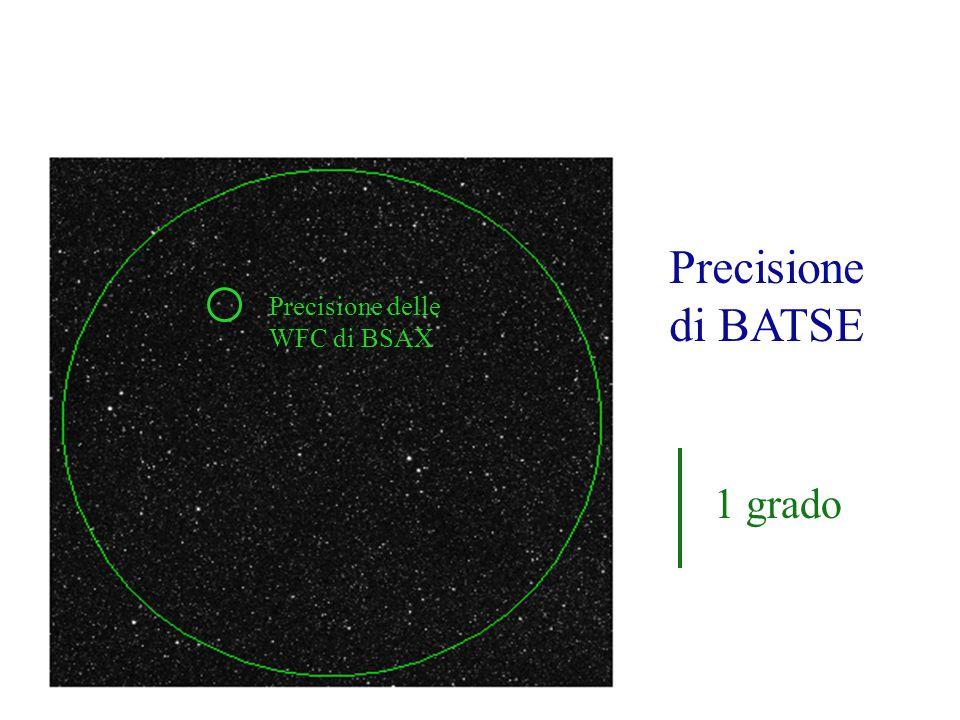 Precisione di BATSE 1 grado Precisione delle WFC di BSAX