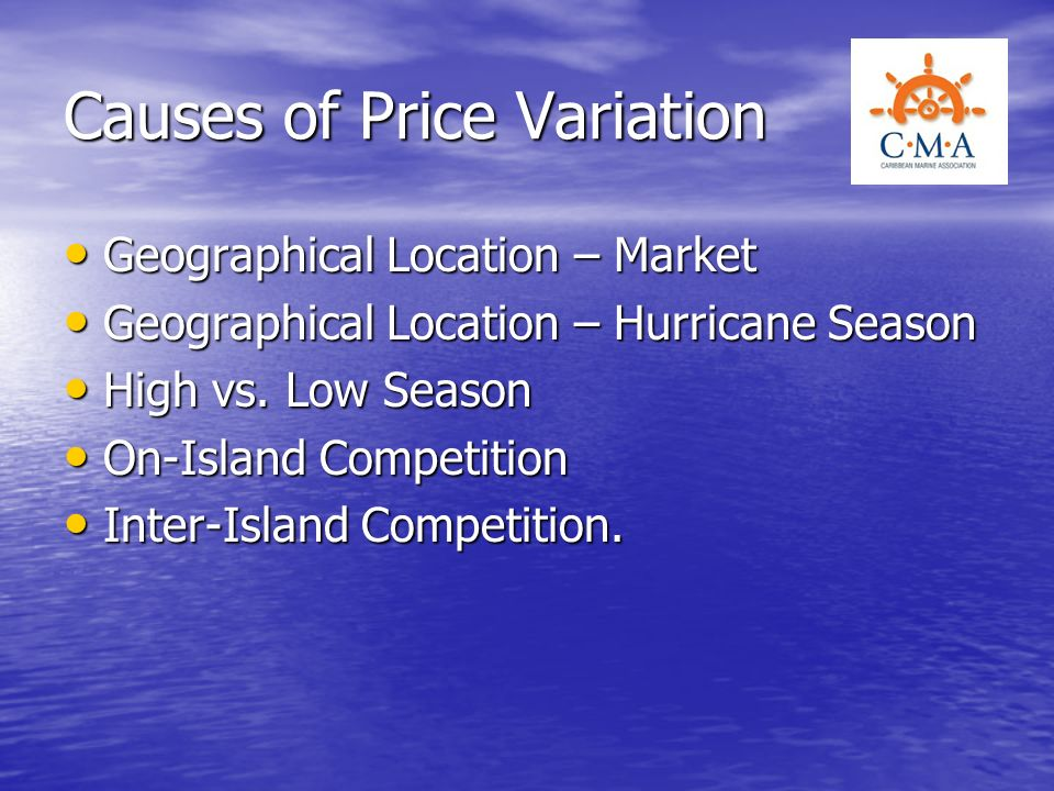 Causes of Price Variation Geographical Location – Market Geographical Location – Market Geographical Location – Hurricane Season Geographical Location
