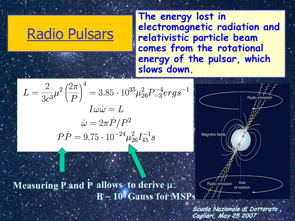 Scuola Nazionale di Dottorato Cagliari, May 25 2007 Radio Pulsars The energy lost in electromagnetic radiation and relativistic particle beam comes fr