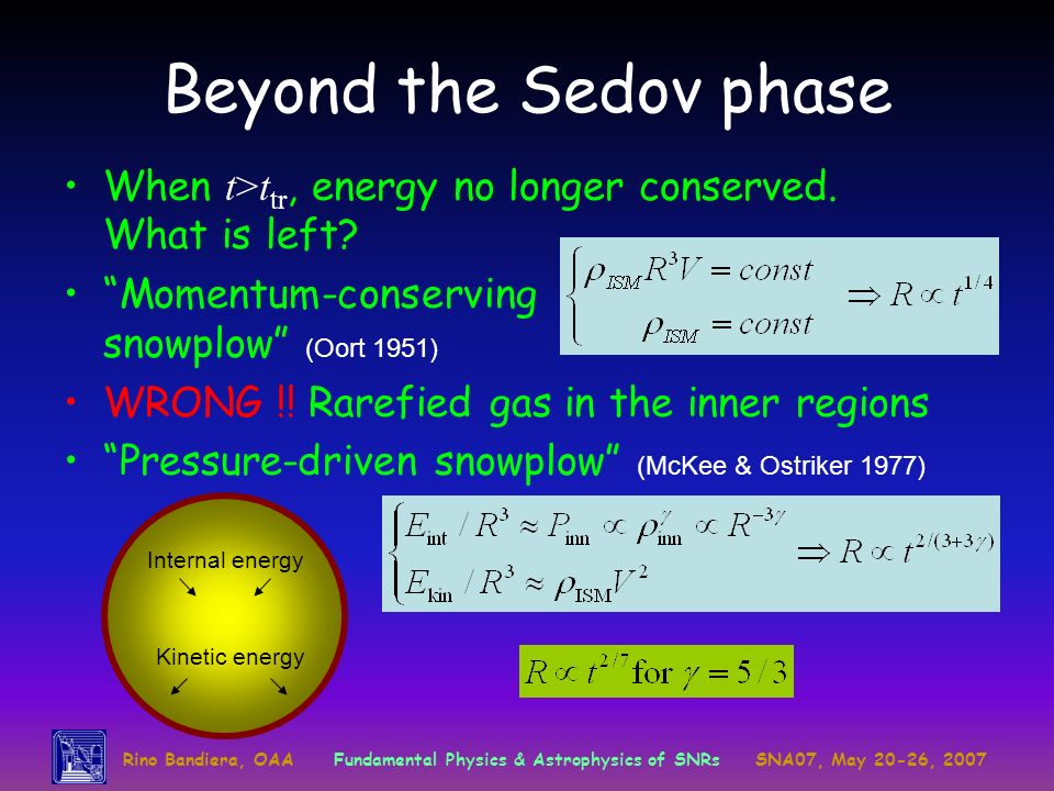 Rino Bandiera, OAAFundamental Physics & Astrophysics of SNRsSNA07, May 20-26, 2007 Beyond the Sedov phase When t>t tr, energy no longer conserved.