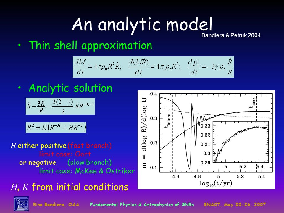 Rino Bandiera, OAAFundamental Physics & Astrophysics of SNRsSNA07, May 20-26, 2007 An analytic model Thin shell approximation Analytic solution H either positive(fast branch) limit case: Oort or negative (slow branch) limit case: McKee & Ostriker H, K from initial conditions Bandiera & Petruk 2004