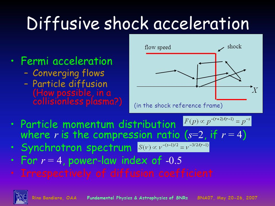 Rino Bandiera, OAAFundamental Physics & Astrophysics of SNRsSNA07, May 20-26, 2007 shock X flow speed (in the shock reference frame) Diffusive shock acceleration Fermi acceleration –Converging flows –Particle diffusion (How possible, in a collisionless plasma?) Particle momentum distribution where r is the compression ratio ( s=2, if r = 4 ) Synchrotron spectrum For r = 4, power-law index of -0.5 Irrespectively of diffusion coefficient