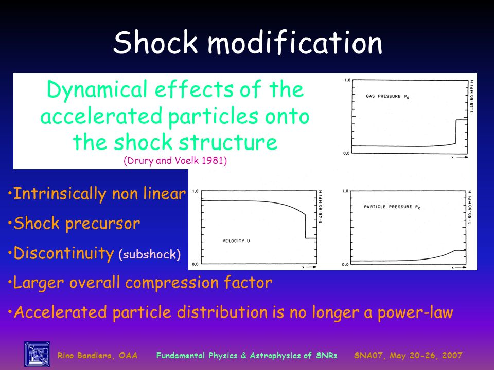 Rino Bandiera, OAAFundamental Physics & Astrophysics of SNRsSNA07, May 20-26, 2007 Shock modification Dynamical effects of the accelerated particles o