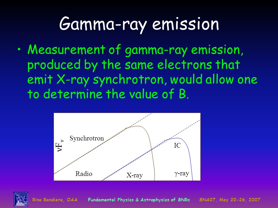 Rino Bandiera, OAAFundamental Physics & Astrophysics of SNRsSNA07, May 20-26, 2007 Gamma-ray emission Measurement of gamma-ray emission, produced by the same electrons that emit X-ray synchrotron, would allow one to determine the value of B.