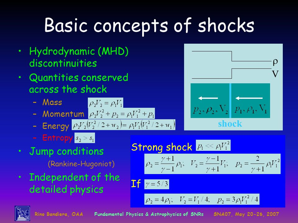 Rino Bandiera, OAAFundamental Physics & Astrophysics of SNRsSNA07, May 20-26, 2007 Basic concepts of shocks Hydrodynamic (MHD) discontinuities Quantit