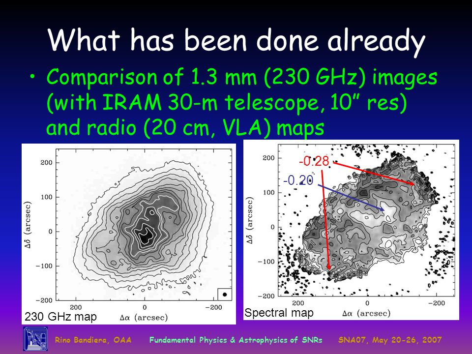Rino Bandiera, OAAFundamental Physics & Astrophysics of SNRsSNA07, May 20-26, 2007 What has been done already Comparison of 1.3 mm (230 GHz) images (with IRAM 30-m telescope, 10 res) and radio (20 cm, VLA) maps 230 GHz map Spectral map -0.28 -0.20