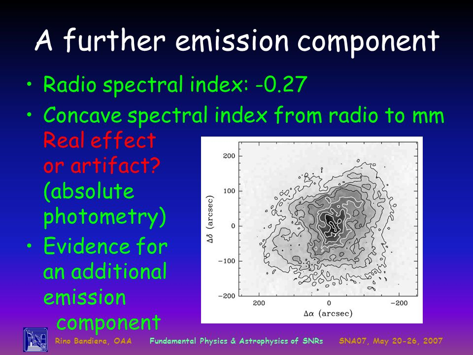Rino Bandiera, OAAFundamental Physics & Astrophysics of SNRsSNA07, May 20-26, 2007 A further emission component Radio spectral index: -0.27 Concave spectral index from radio to mm Real effect or artifact.