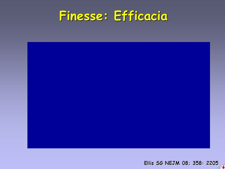 21 Finesse: Efficacia Ellis SG NEJM 08; 358: 2205