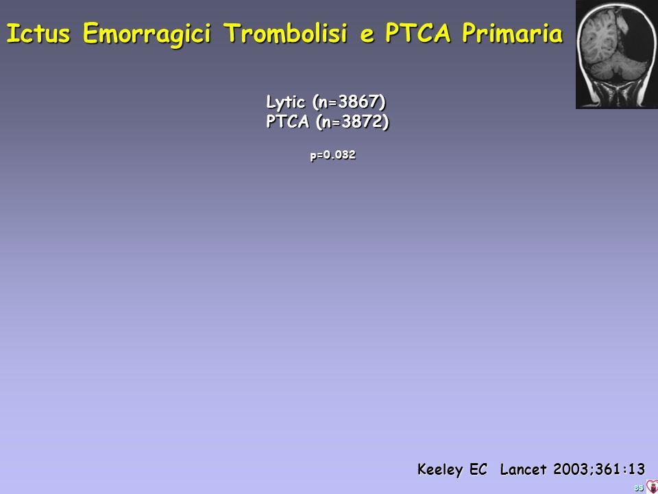 35 Ictus Emorragici Trombolisi e PTCA Primaria Keeley EC Lancet 2003;361:13 Lytic (n=3867) PTCA (n=3872) p=0.032