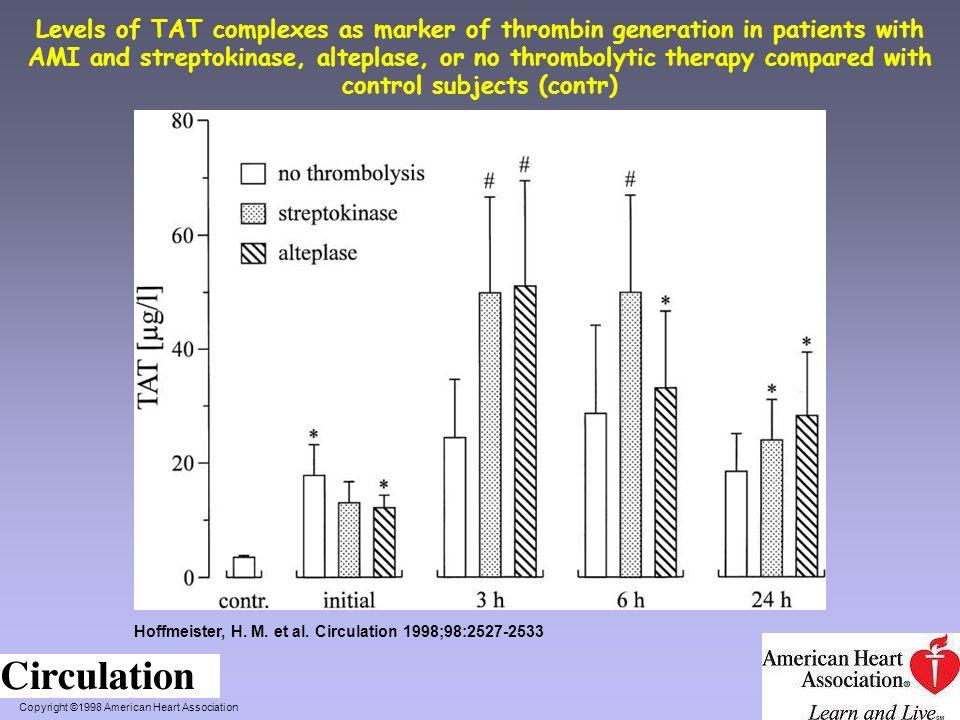 16 PTCA Iaria vs Txlisi: Ictus Emorragici Keeley EC Lancet 2003;361:13 Lytic (n=3867) PTCA (n=3872) p=0.032 …e la facilitata?