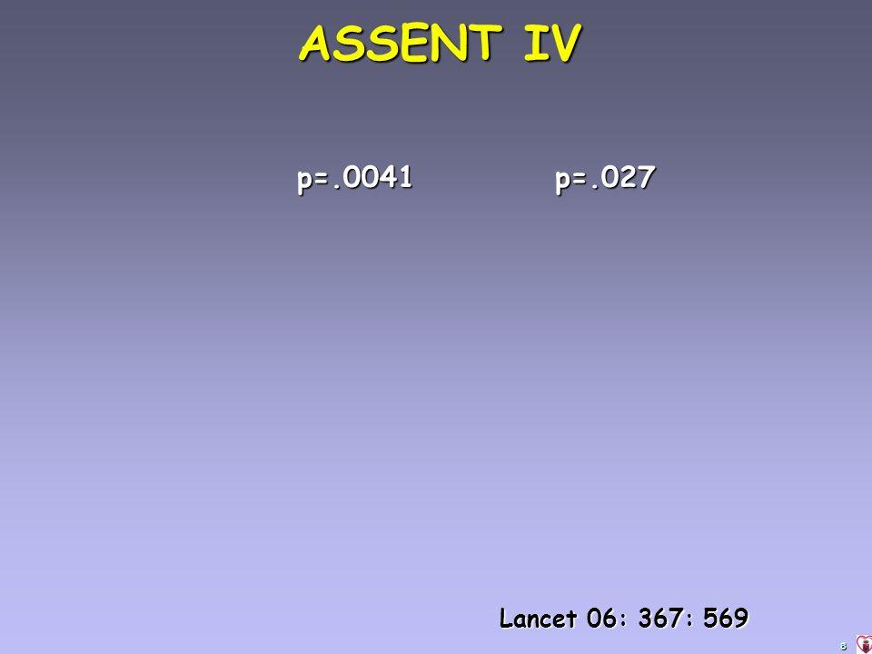 8 ASSENT IV Lancet 06: 367: 569 p=.027p=.0041