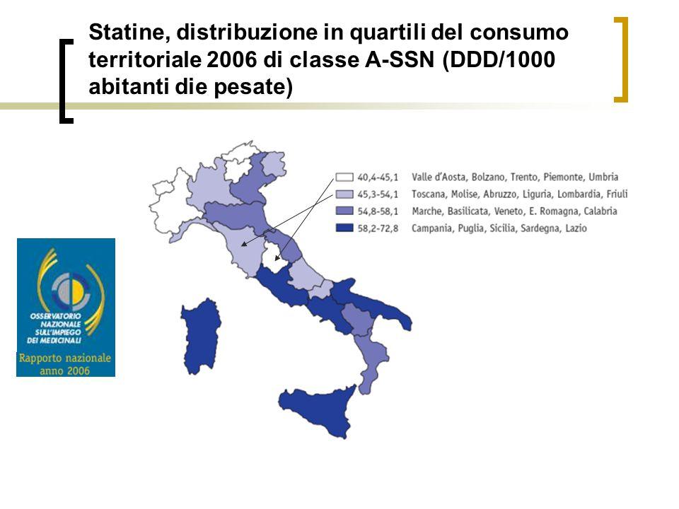 Statine, distribuzione in quartili del consumo territoriale 2006 di classe A-SSN (DDD/1000 abitanti die pesate)