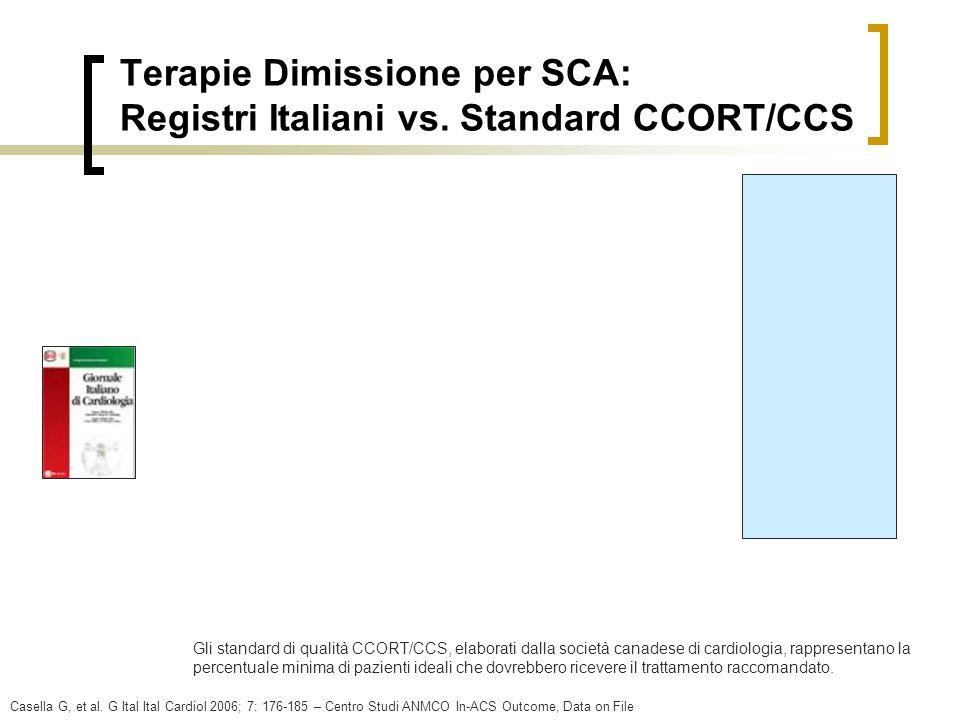 Terapie Dimissione per SCA: Registri Italiani vs. Standard CCORT/CCS Casella G, et al. G Ital Ital Cardiol 2006; 7: 176-185 – Centro Studi ANMCO In-AC