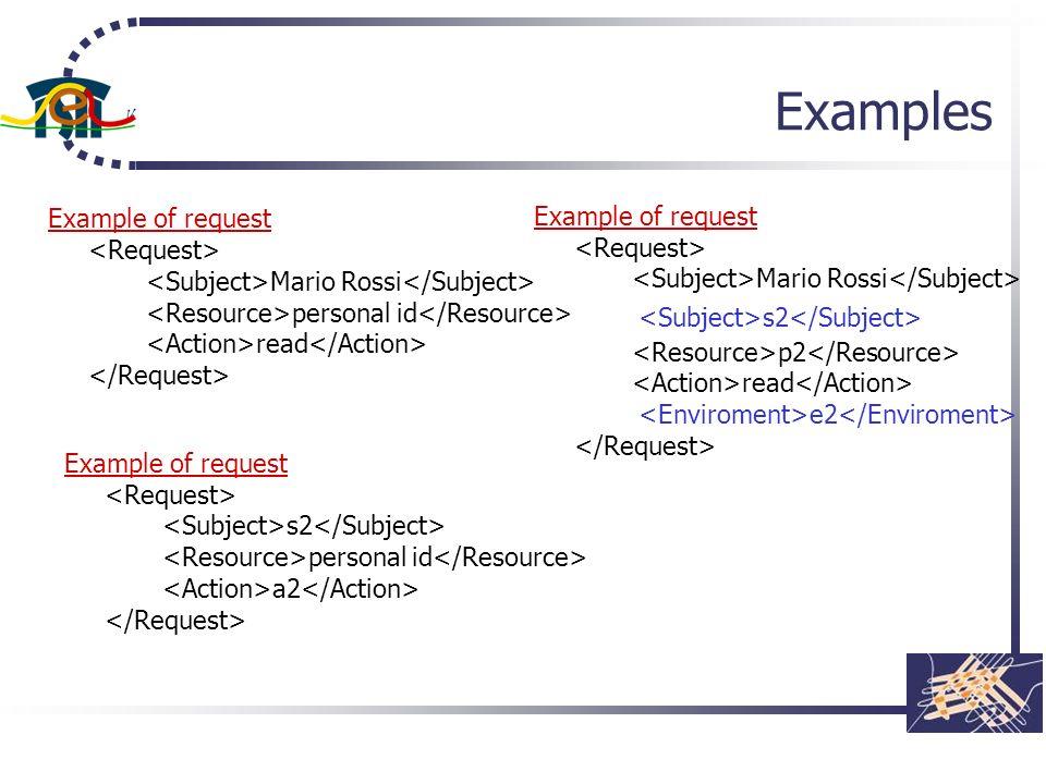 Examples Example of request Mario Rossi personal id read Example of request s2 personal id a2 Example of request Mario Rossi s2 p2 read e2