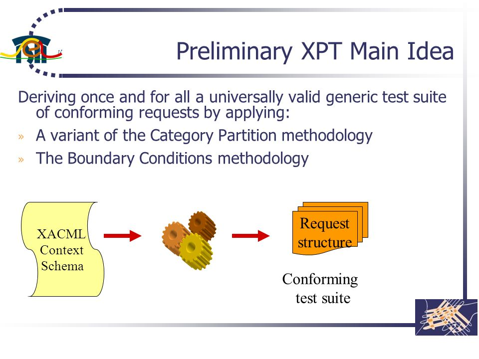 Preliminary XPT Main Idea Deriving once and for all a universally valid generic test suite of conforming requests by applying: » A variant of the Cate