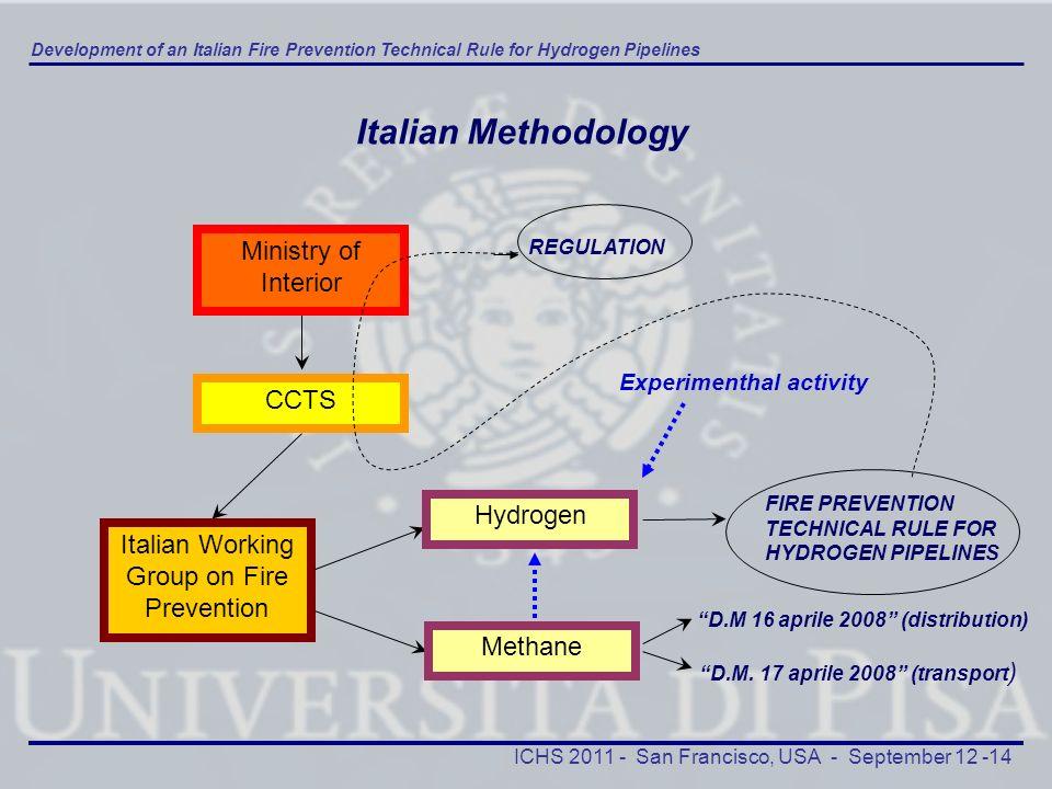 Development of an Italian Fire Prevention Technical Rule for Hydrogen Pipelines ICHS 2011 - San Francisco, USA - September 12 -14 Italian Methodology