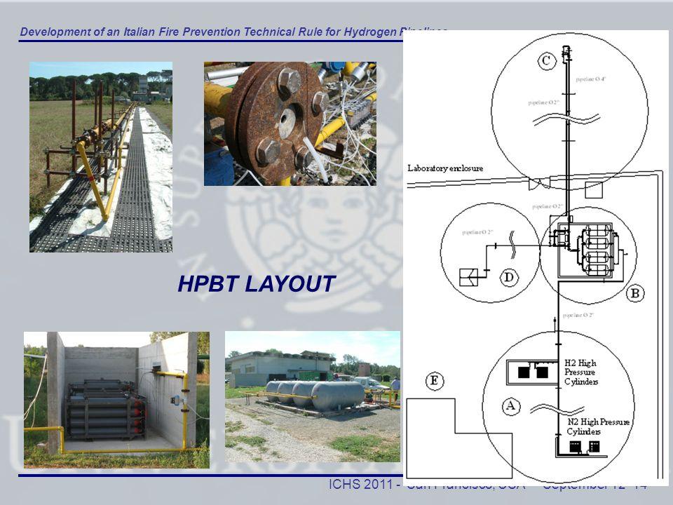 Development of an Italian Fire Prevention Technical Rule for Hydrogen Pipelines ICHS 2011 - San Francisco, USA - September 12 -14 HPBT LAYOUT