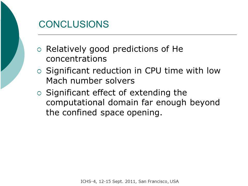 ICHS-4, 12-15 Sept. 2011, San Francisco, USA CONCLUSIONS Relatively good predictions of He concentrations Significant reduction in CPU time with low M