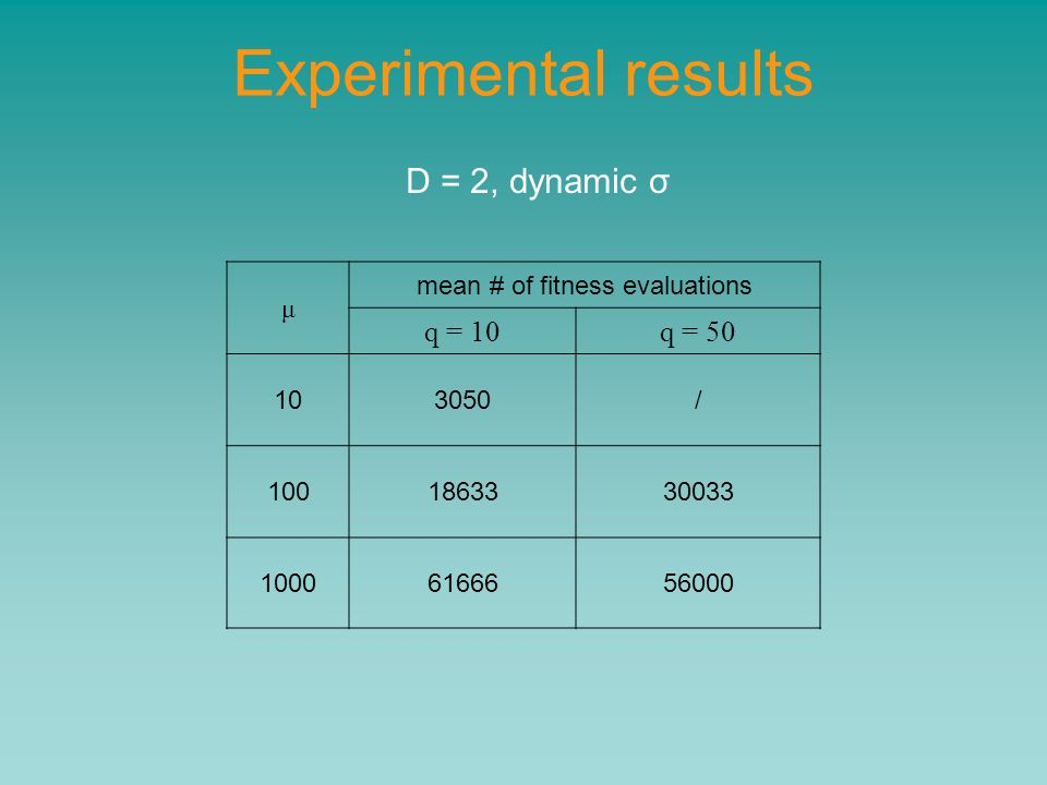 Experimental results μ mean # of fitness evaluations q = 10q = / D = 2, dynamic σ