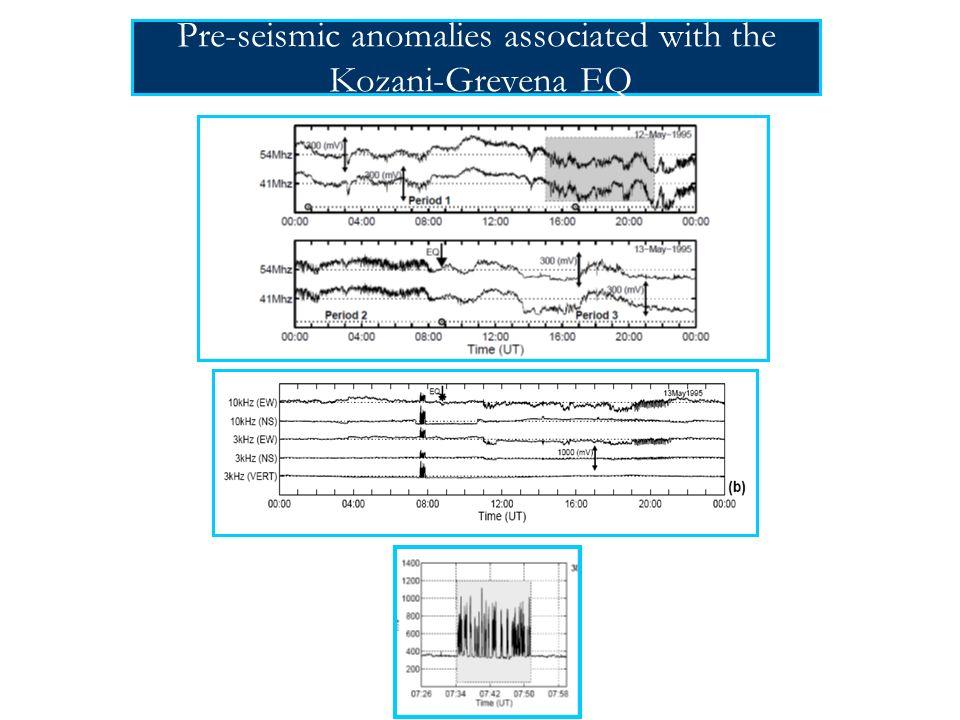 Pre-seismic anomalies associated with the Kozani-Grevena EQ