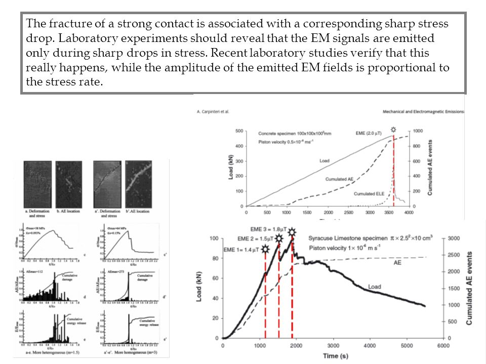 The fracture of a strong contact is associated with a corresponding sharp stress drop. Laboratory experiments should reveal that the EM signals are em