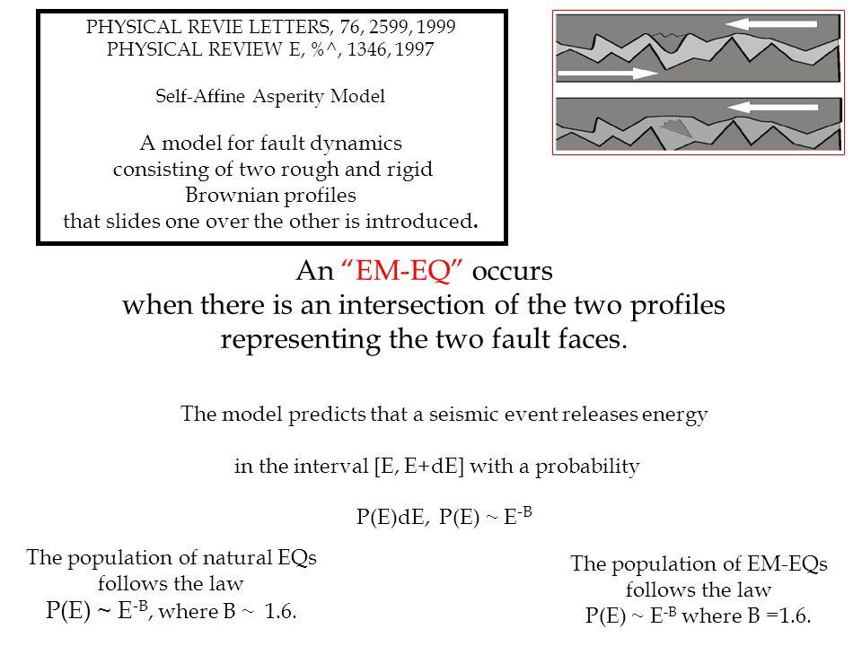 The population of EM-EQs follows the law P(E) ~ E -B where B =1.6. The population of natural EQs follows the law P(E) ~ E -B, where B ~ 1.6. The model