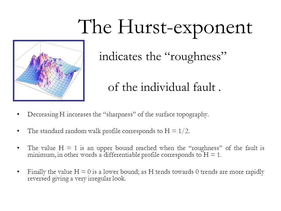 Τhe Hurst-exponent indicates the roughness of the individual fault. Decreasing H increases the sharpness of the surface topography. The standard rando