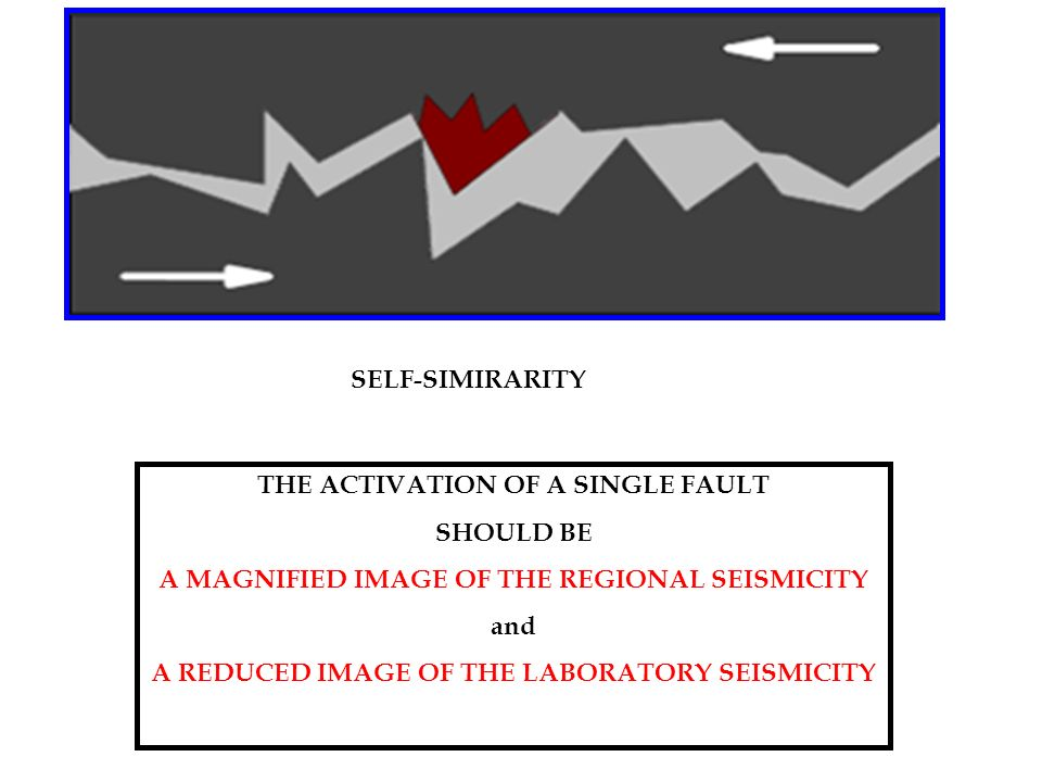 SELF-SIMIRARITY THE ACTIVATION OF A SINGLE FAULT SHOULD BE A MAGNIFIED IMAGE OF THE REGIONAL SEISMICITY and A REDUCED IMAGE OF THE LABORATORY SEISMICI