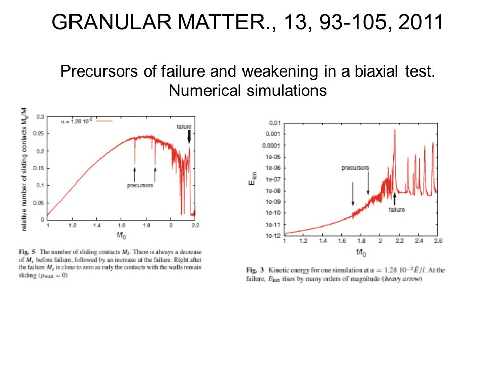 GRANULAR MATTER., 13, 93-105, 2011 Precursors of failure and weakening in a biaxial test. Numerical simulations