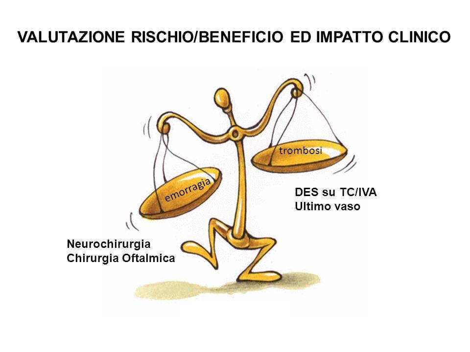 emorragia trombosi VALUTAZIONE RISCHIO/BENEFICIO ED IMPATTO CLINICO Neurochirurgia Chirurgia Oftalmica DES su TC/IVA Ultimo vaso