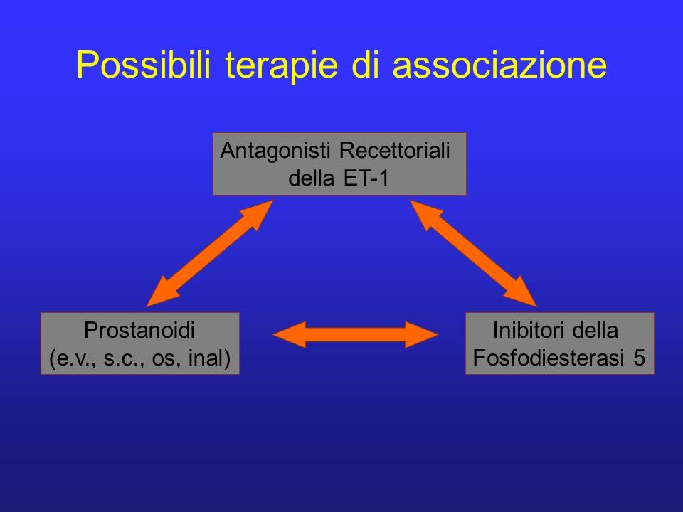 Possibili terapie di associazione Antagonisti Recettoriali della ET-1 Prostanoidi (e.v., s.c., os, inal) Inibitori della Fosfodiesterasi 5