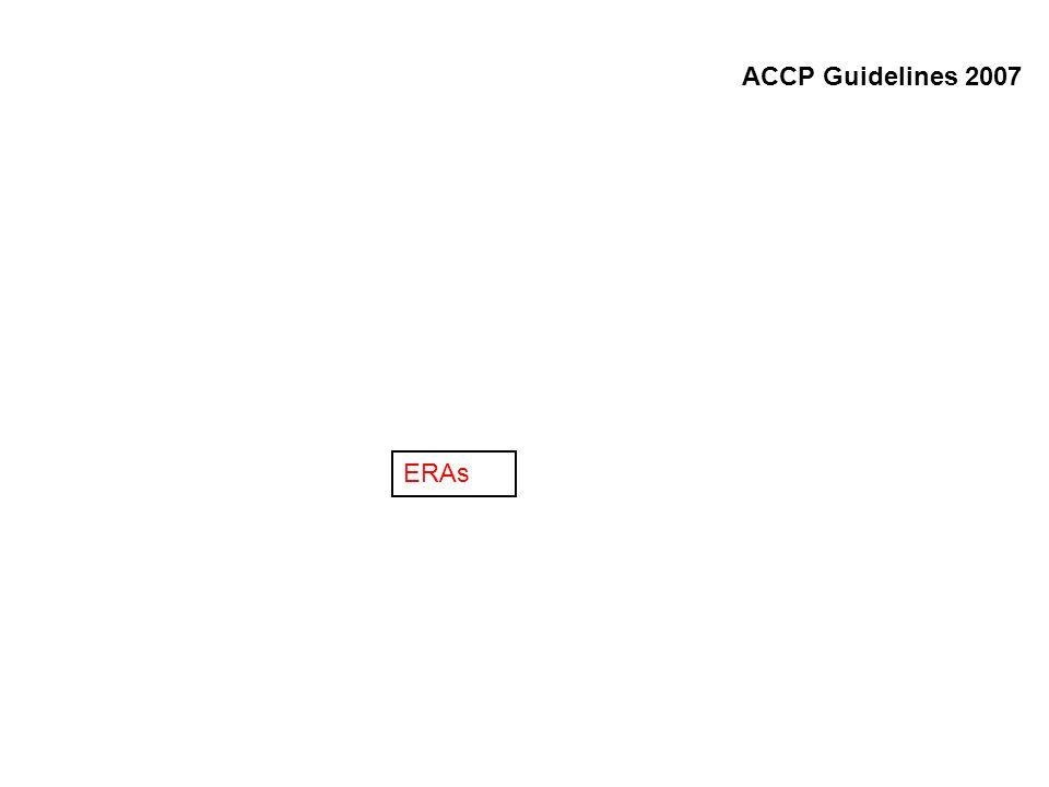 ERAs ACCP Guidelines 2007