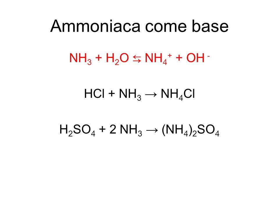Ammoniaca come base NH 3 + H 2 O NH 4 + + OH - HCl + NH 3 NH 4 Cl H 2 SO 4 + 2 NH 3 (NH 4 ) 2 SO 4