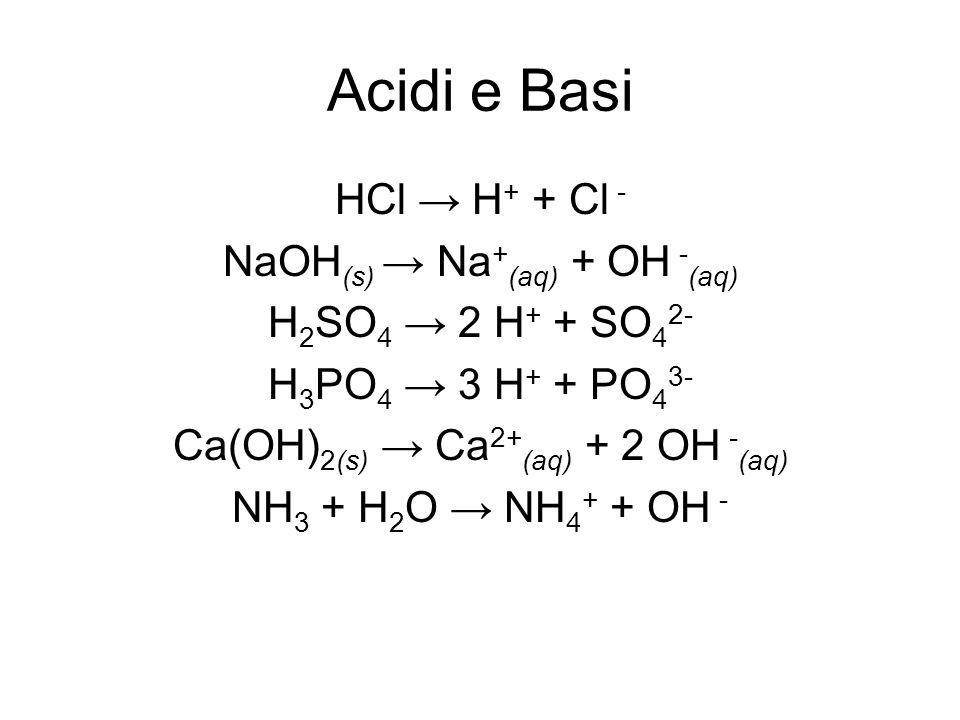 Acidi e Basi HCl H + + Cl - NaOH (s) Na + (aq) + OH - (aq) H 2 SO 4 2 H + + SO 4 2- H 3 PO 4 3 H + + PO 4 3- Ca(OH) 2(s) Ca 2+ (aq) + 2 OH - (aq) NH 3