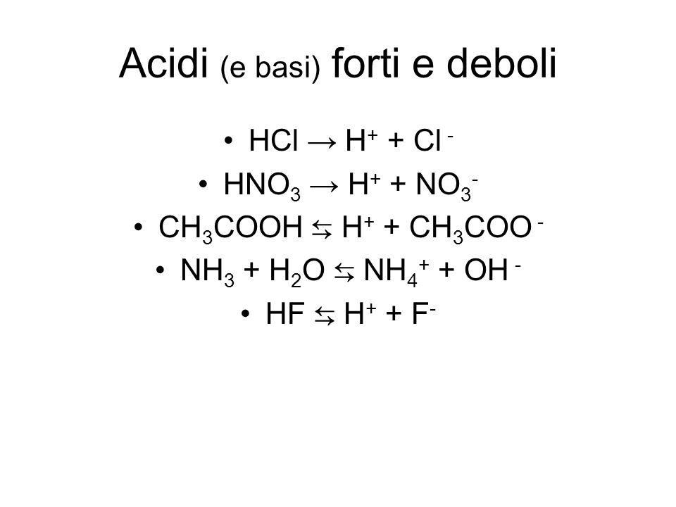 Acidi (e basi) forti e deboli HCl H + + Cl - HNO 3 H + + NO 3 - CH 3 COOH H + + CH 3 COO - NH 3 + H 2 O N H 4 + + OH - HF H + + F -