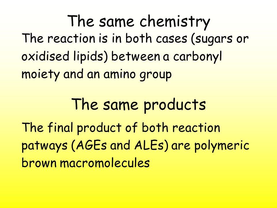 General scheme of MR browning Amine Ammonia Phospholipids Amino acids Proteins Carbonyl Aldehydes Ketones Reducing sugars Polysaccharides Oxidised lipids Amino Carbonyl Interaction (Amadori product) HEAT Melanoidins Brown colour Amides Acrylamide Furans, Pyrroles, Thiopenes, Thiazoles, Oxazoles, Imidazoles, Pyridines, Pyrazines