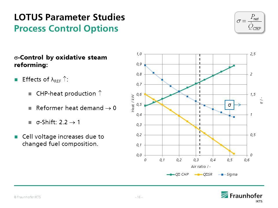 © Fraunhofer IKTS- 15 - LOTUS Parameter Studies Process Control Options SRATR Efficiency-Shift by oxidative steam reforming: Reduced reformer heat dem