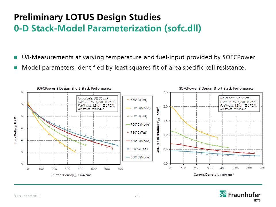 © Fraunhofer IKTS- 4 - Multi-Level Simulation Supported System Development Core Modules: sofc.dll prop.dll equi.dll Development Tools: MS Excel, VBA,