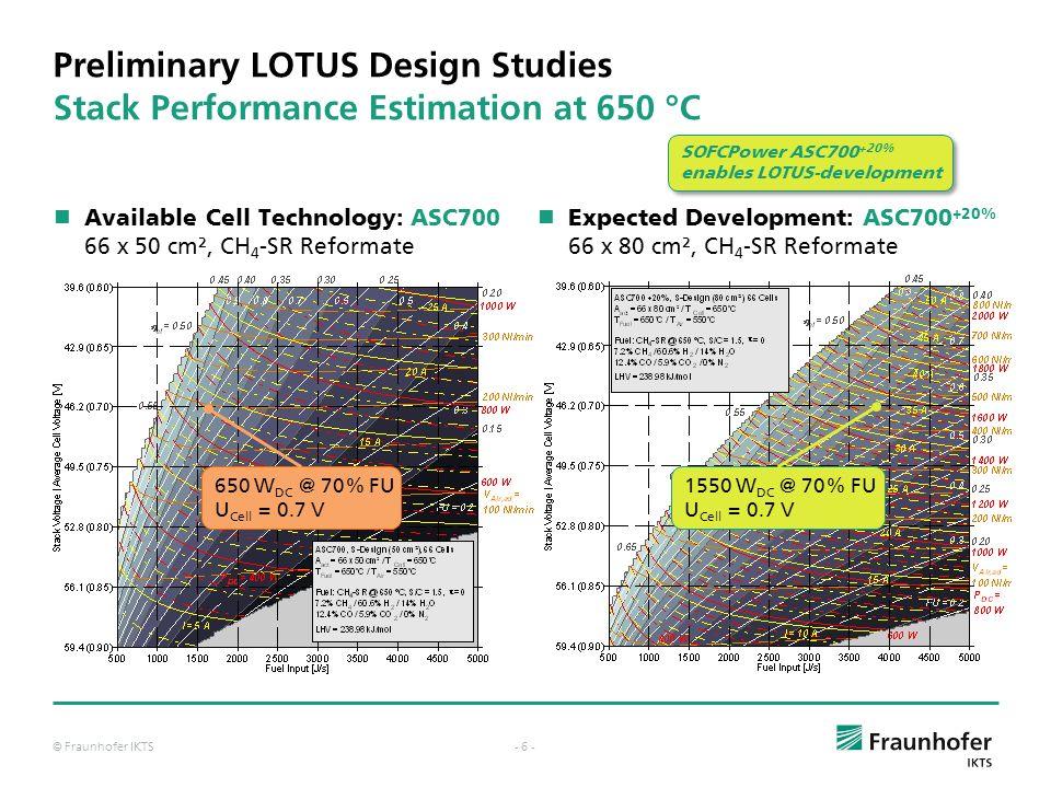 © Fraunhofer IKTS- 5 - Preliminary LOTUS Design Studies 0-D Stack-Model Parameterization (sofc.dll) U/I-Measurements at varying temperature and fuel-i