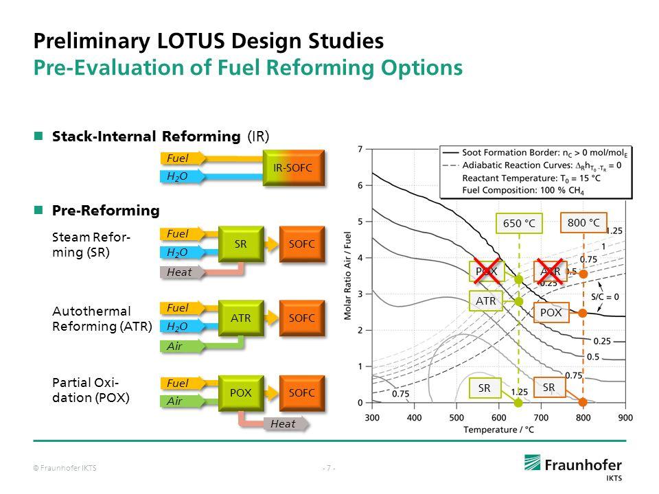 © Fraunhofer IKTS- 6 - Preliminary LOTUS Design Studies Stack Performance Estimation at 650 °C Available Cell Technology: ASC700 66 x 50 cm², CH 4 -SR