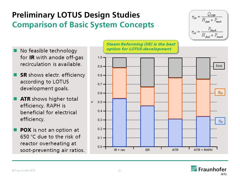 © Fraunhofer IKTS- 7 - Preliminary LOTUS Design Studies Pre-Evaluation of Fuel Reforming Options Stack-Internal Reforming (IR) Pre-Reforming Fuel H2OH