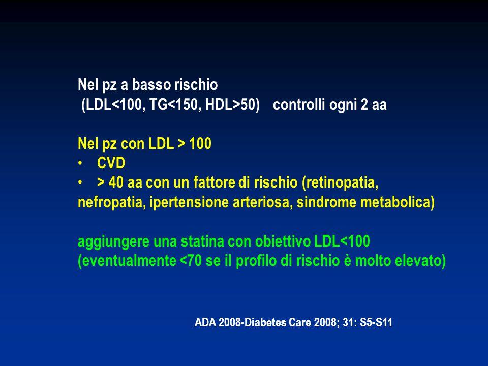Nel pz a basso rischio (LDL 50)controlli ogni 2 aa Nel pz con LDL > 100 CVD > 40 aa con un fattore di rischio (retinopatia, nefropatia, ipertensione a